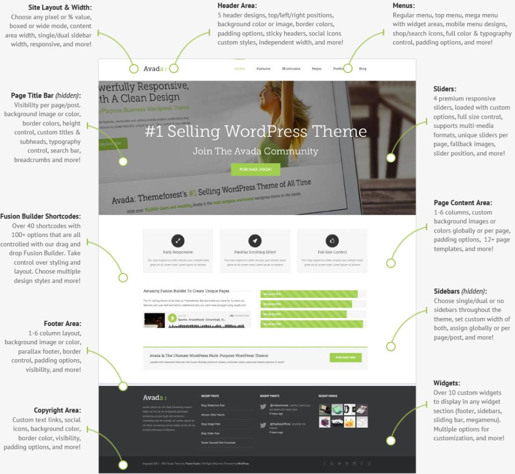 design_desc